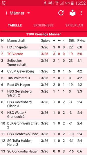 Die Handballabteilung hat eine eigene Handball-App bekommen!